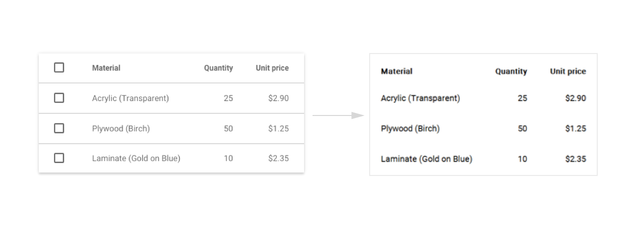 Materialize a material design css converting from for Material design table css